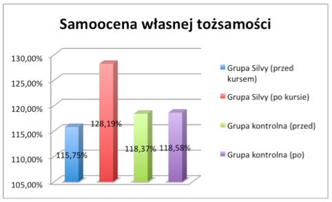 naukowe_tozsamosc