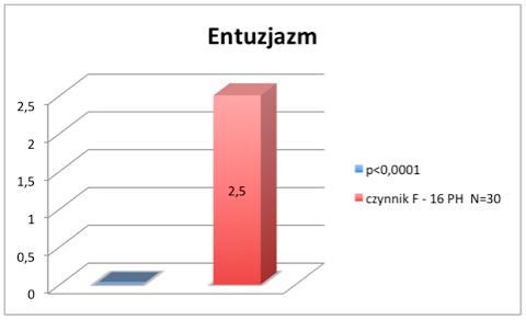 nauka_entuzjazm